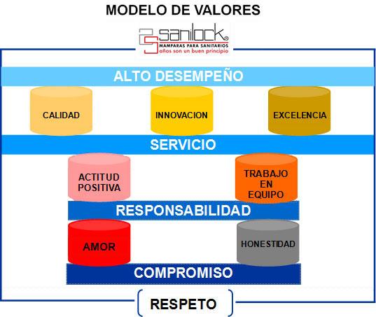 Mamparas Para Baño Sanilock:Mamparas Divisorias para Baños, Sanilock, Mamparas divisiorias de